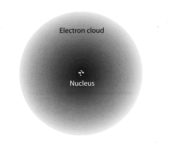 electron_cloud2